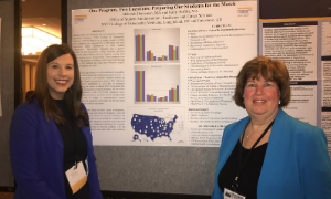 Ph.D. Student Co-Presents at National Residency Match Conference