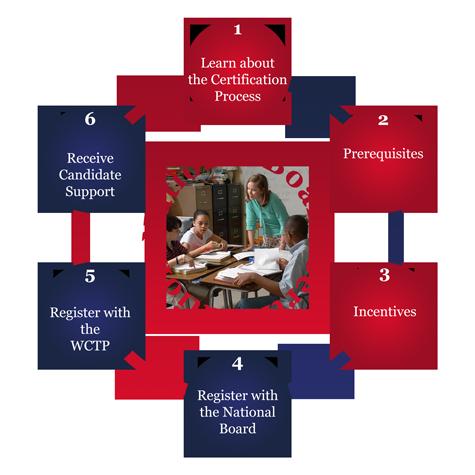 Get Certified – Step 3
